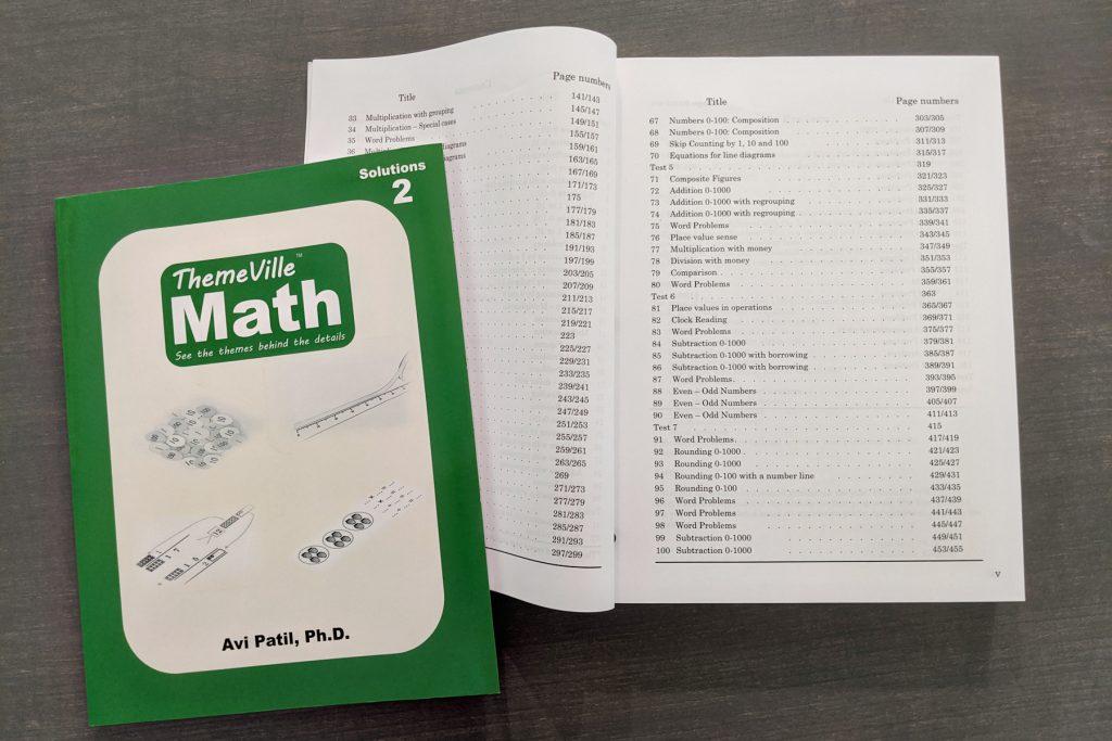 ThemeVille math review no-frills math curriculum